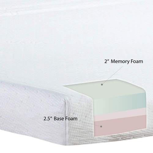 4.5-Inch Memory Foam Replacement Mattress for Sleeper Sofa Bed 414800-1132(AZFS)