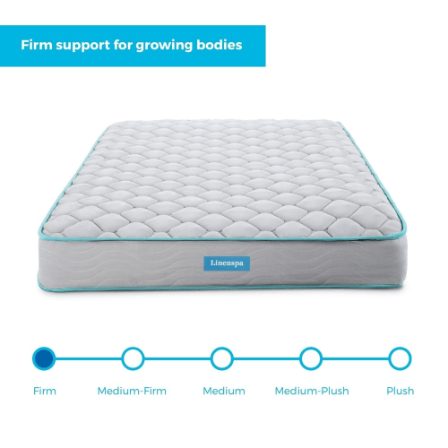Linenspa Essentials 6-inch Innerspring Mattress (Multiple Sizes)