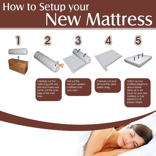 Foam Mattress With A Smooth Fabric Cover (AZFS)